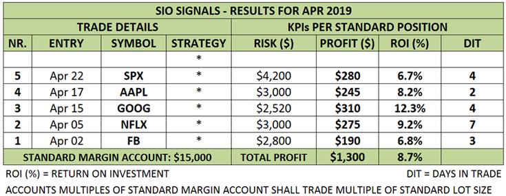 strategie de opțiuni 70 profit